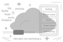 Хостинг, домен, ssl-сертификат